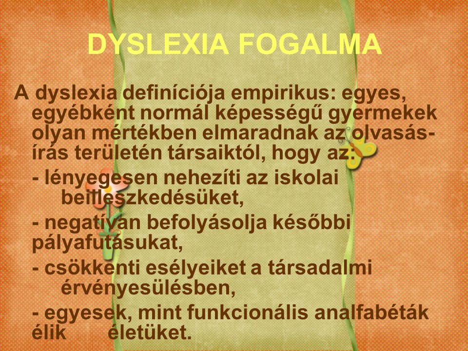 DYSLEXIA FOGALMA