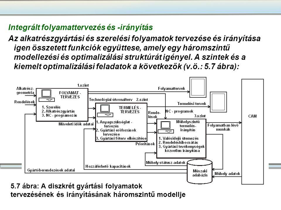 Integrált folyamattervezés és -irányítás