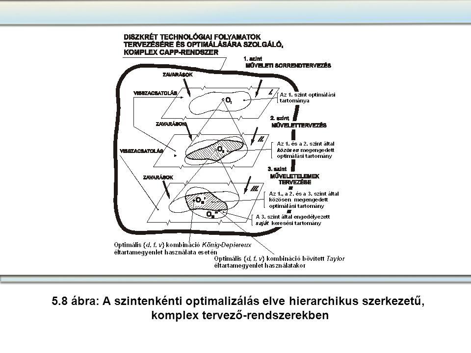 5.8 ábra: A szintenkénti optimalizálás elve hierarchikus szerkezetű,