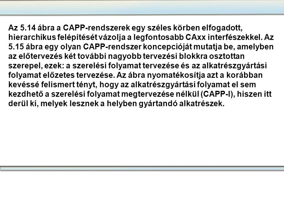 Az 5.14 ábra a CAPP-rendszerek egy széles körben elfogadott, hierarchikus felépítését vázolja a legfontosabb CAxx interfészekkel.