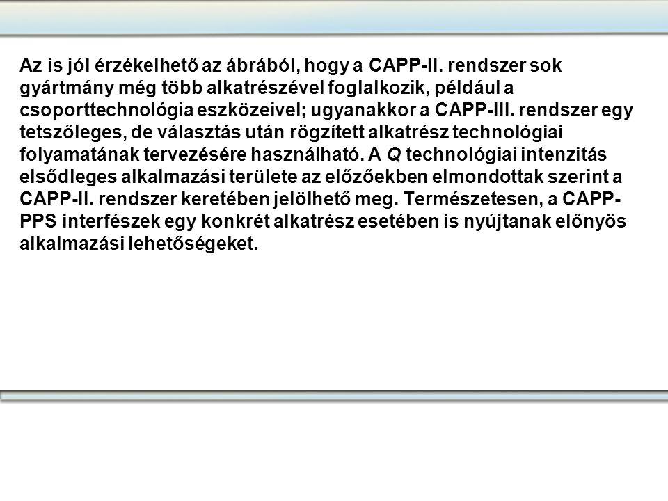 Az is jól érzékelhető az ábrából, hogy a CAPP-II
