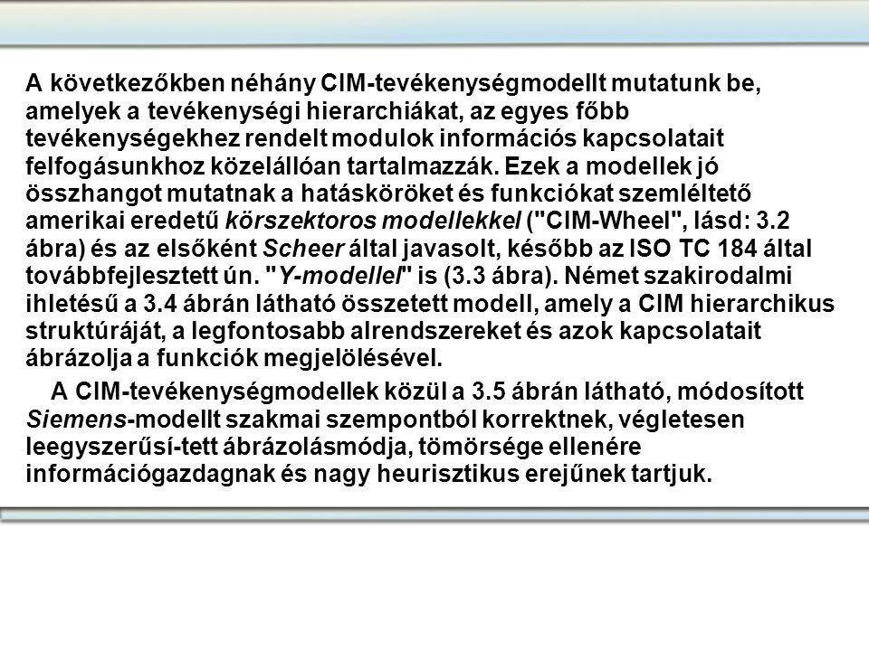 A következőkben néhány CIM-tevékenységmodellt mutatunk be, amelyek a tevékenységi hierarchiákat, az egyes főbb tevékenységekhez rendelt modulok információs kapcsolatait felfogásunkhoz közelállóan tartalmazzák. Ezek a modellek jó összhangot mutatnak a hatásköröket és funkciókat szemléltető amerikai eredetű körszektoros modellekkel ( CIM-Wheel , lásd: 3.2 ábra) és az elsőként Scheer által javasolt, később az ISO TC 184 által továbbfejlesztett ún. Y-modellel is (3.3 ábra). Német szakirodalmi ihletésű a 3.4 ábrán látható összetett modell, amely a CIM hierarchikus struktúráját, a legfontosabb alrendszereket és azok kapcsolatait ábrázolja a funkciók megjelölésével.