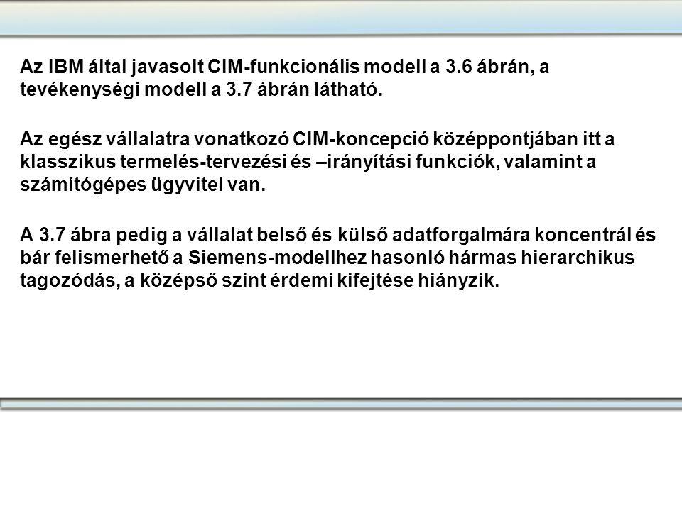 Az IBM által javasolt CIM-funkcionális modell a 3