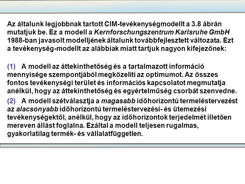 Az általunk legjobbnak tartott CIM-tevékenységmodellt a 3