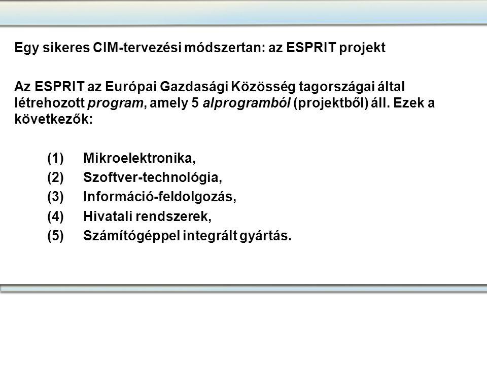 Egy sikeres CIM-tervezési módszertan: az ESPRIT projekt
