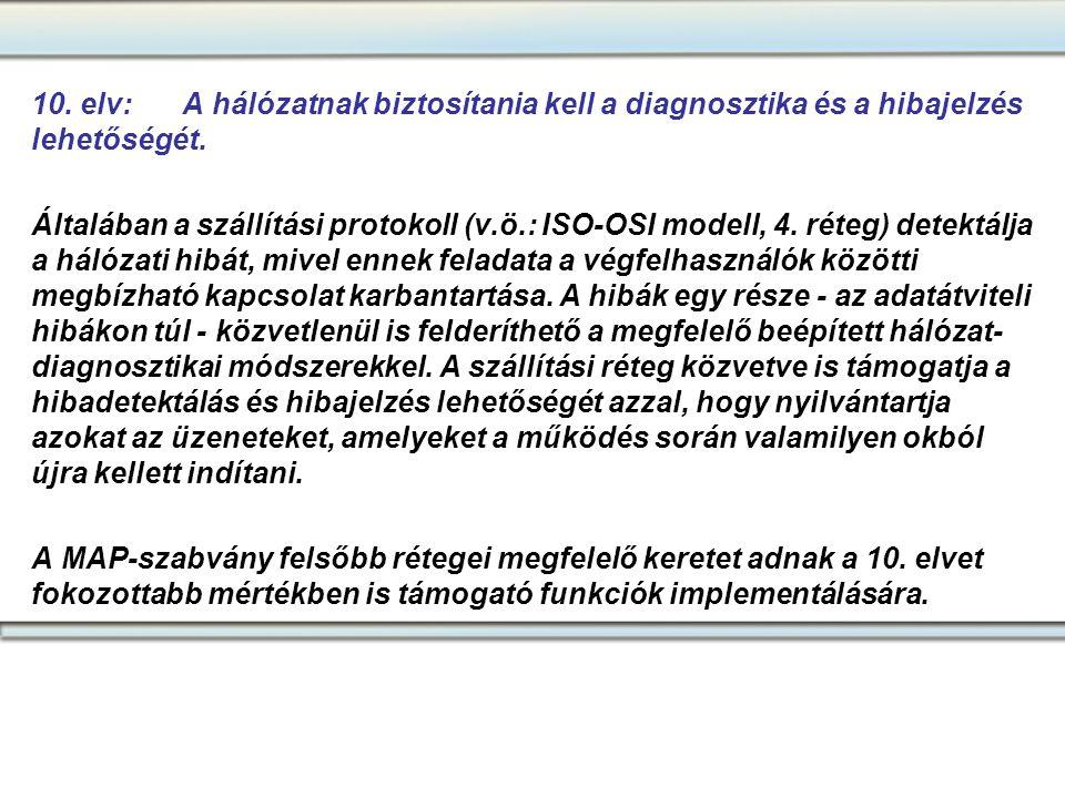 10. elv: A hálózatnak biztosítania kell a diagnosztika és a hibajelzés lehetőségét.