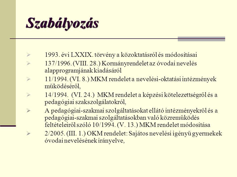 Szabályozás 1993. évi LXXIX. törvény a közoktatásról és módosításai