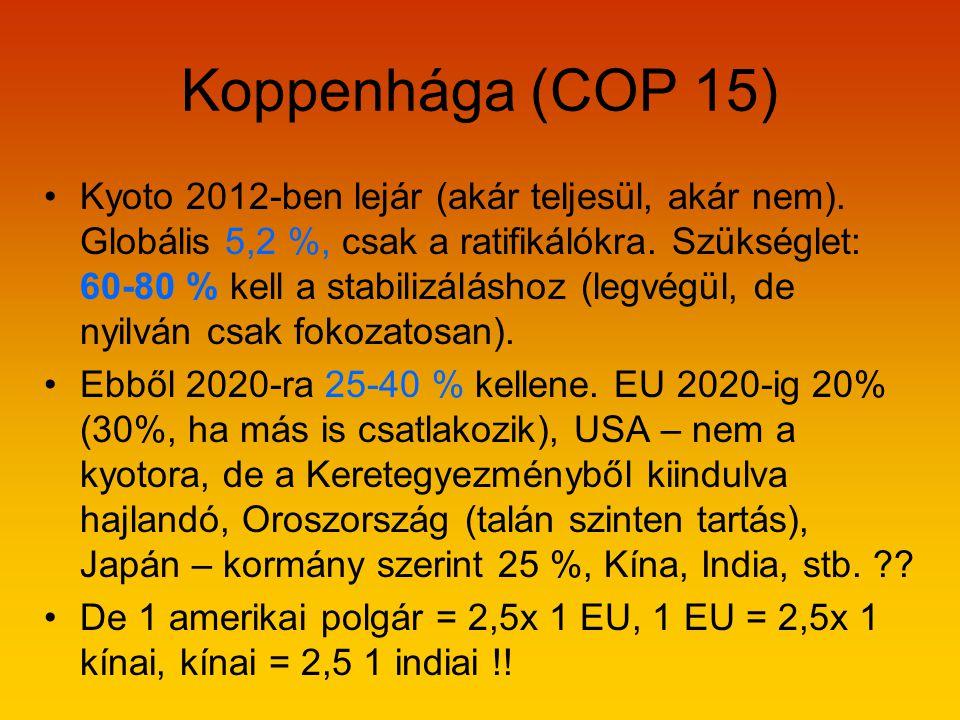 Koppenhága (COP 15)