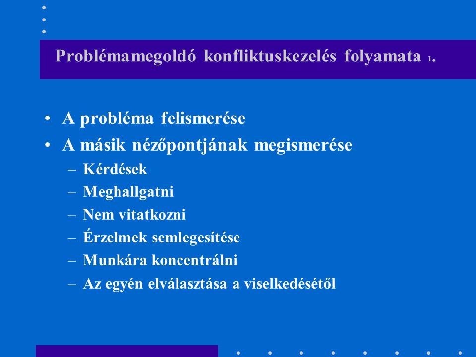 Problémamegoldó konfliktuskezelés folyamata 1.