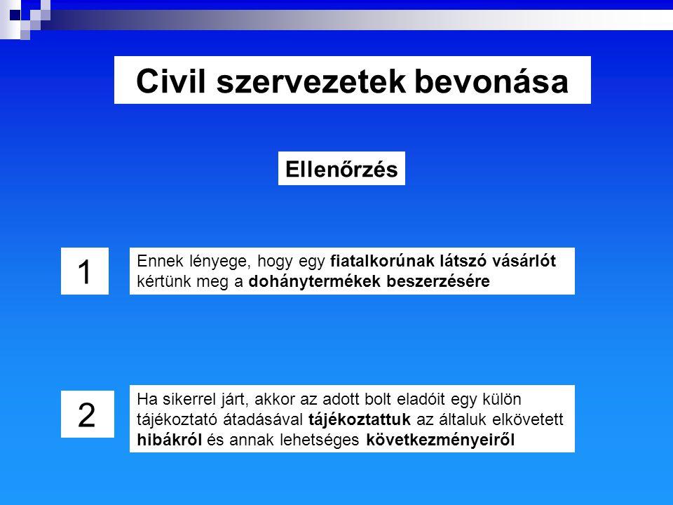 Civil szervezetek bevonása