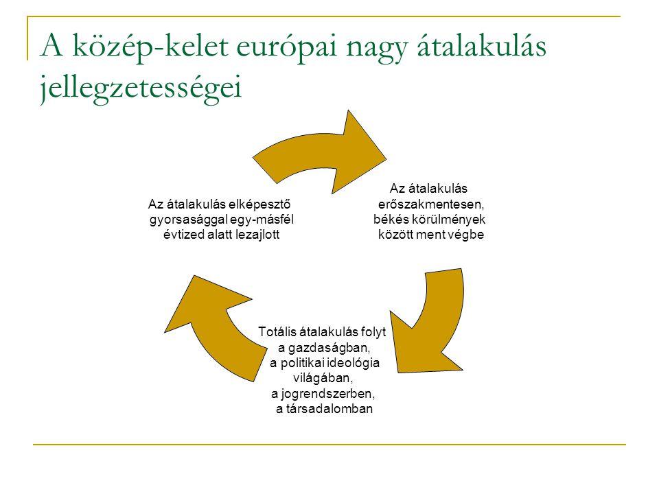 A közép-kelet európai nagy átalakulás jellegzetességei
