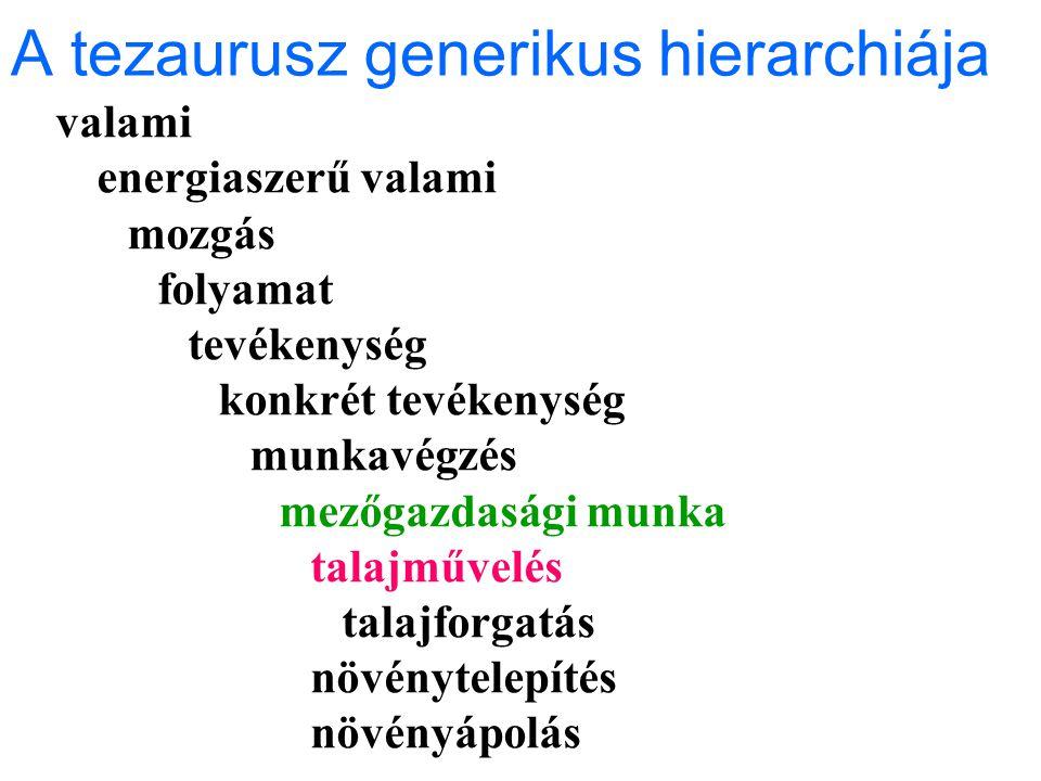 A tezaurusz generikus hierarchiája