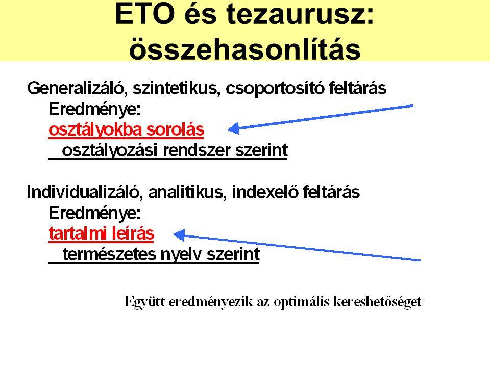 ETO és tezaurusz: összehasonlítás