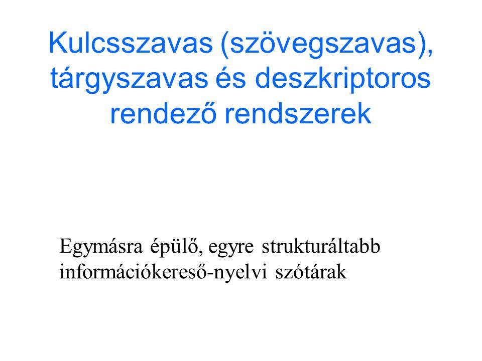 Kulcsszavas (szövegszavas), tárgyszavas és deszkriptoros rendező rendszerek