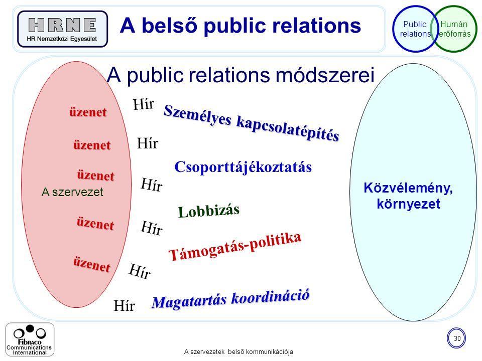 A belső public relations