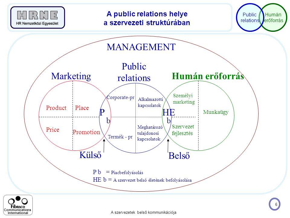 A public relations helye a szervezeti struktúrában