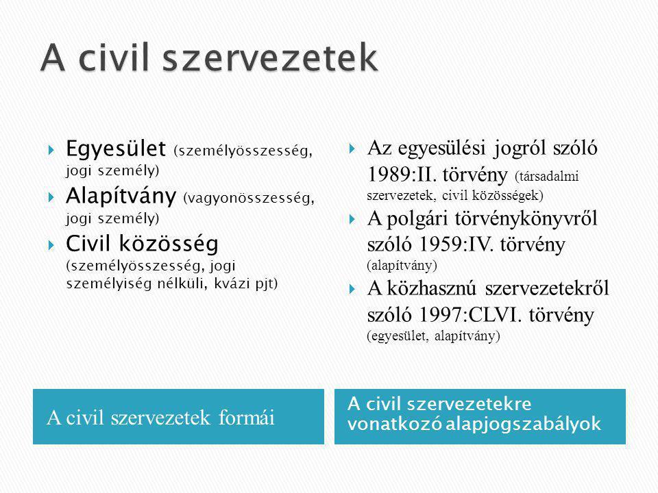 A civil szervezetek Egyesület (személyösszesség, jogi személy)