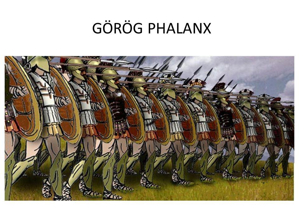 GÖRÖG PHALANX