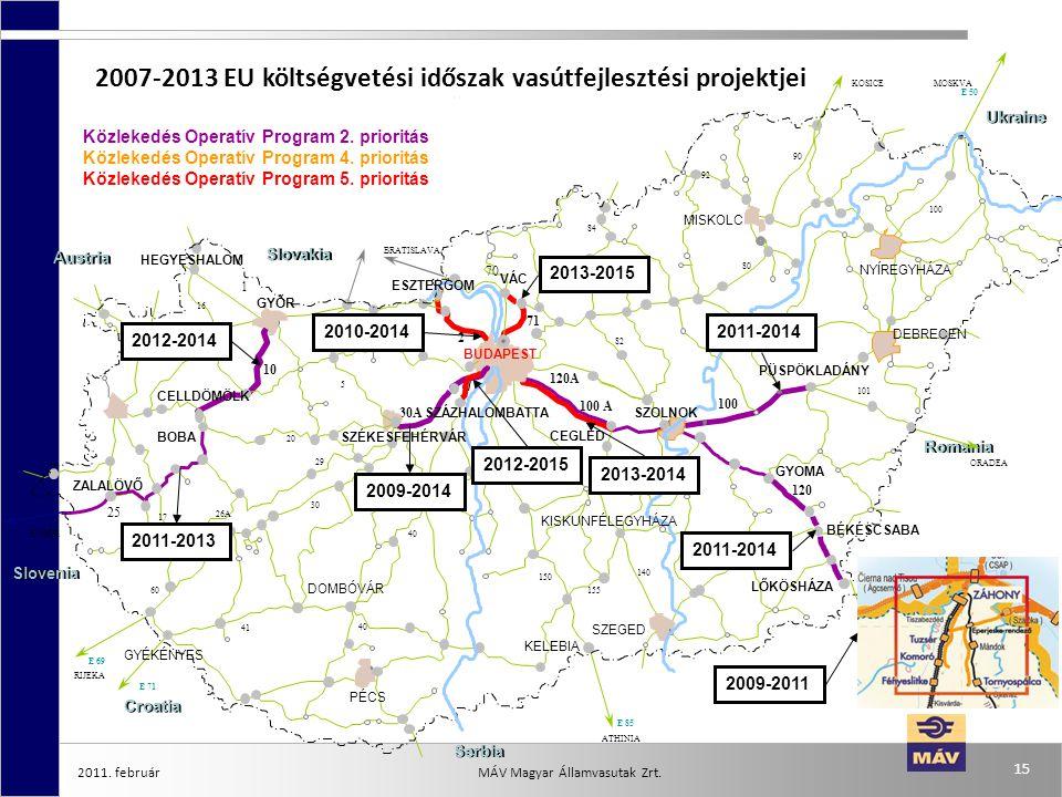 2007-2013 EU költségvetési időszak vasútfejlesztési projektjei