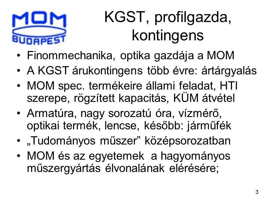 KGST, profilgazda, kontingens