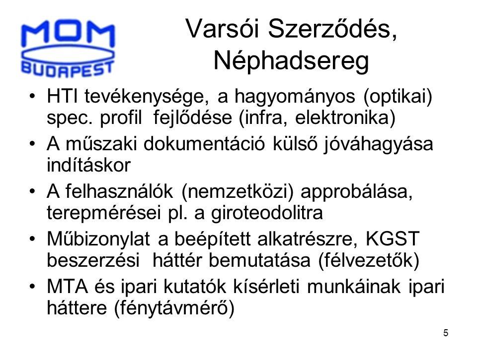 Varsói Szerződés, Néphadsereg