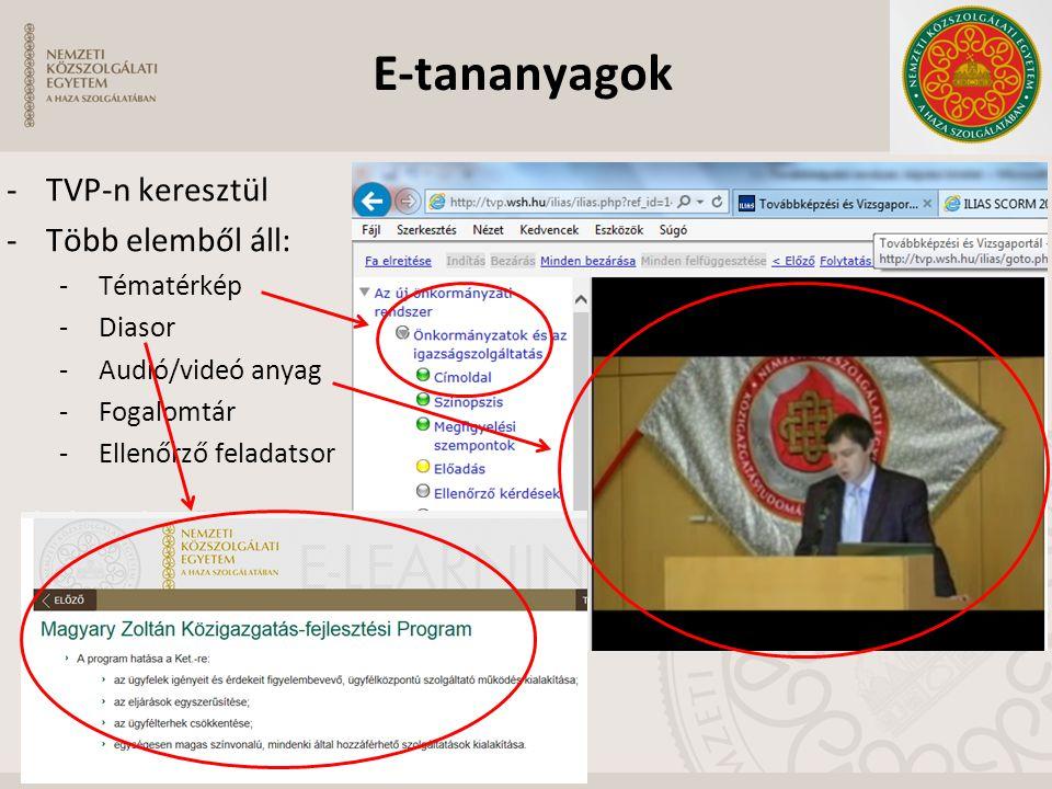 E-tananyagok TVP-n keresztül Több elemből áll: Tématérkép Diasor