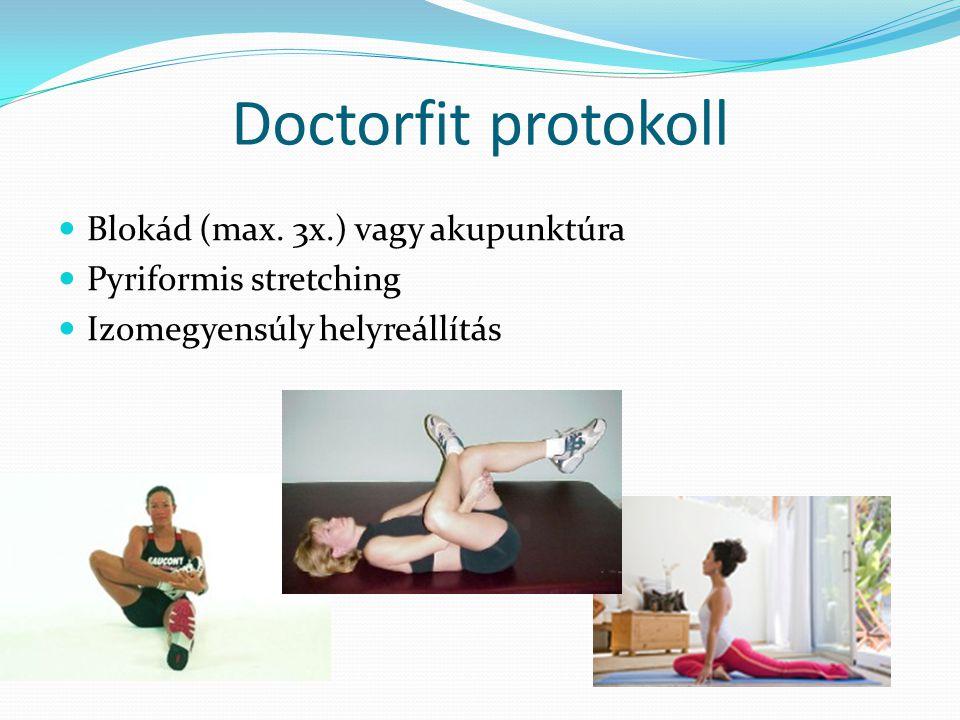 Doctorfit protokoll Blokád (max. 3x.) vagy akupunktúra