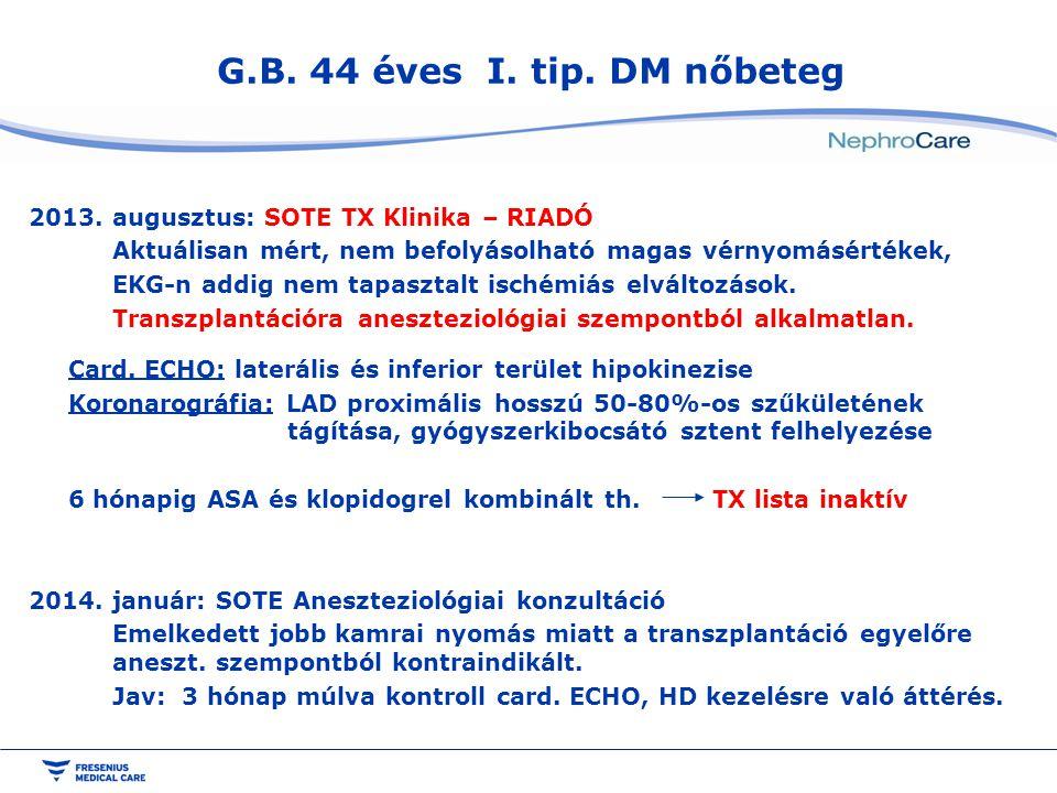 G.B. 44 éves I. tip. DM nőbeteg 2013. augusztus: SOTE TX Klinika – RIADÓ. Aktuálisan mért, nem befolyásolható magas vérnyomásértékek,