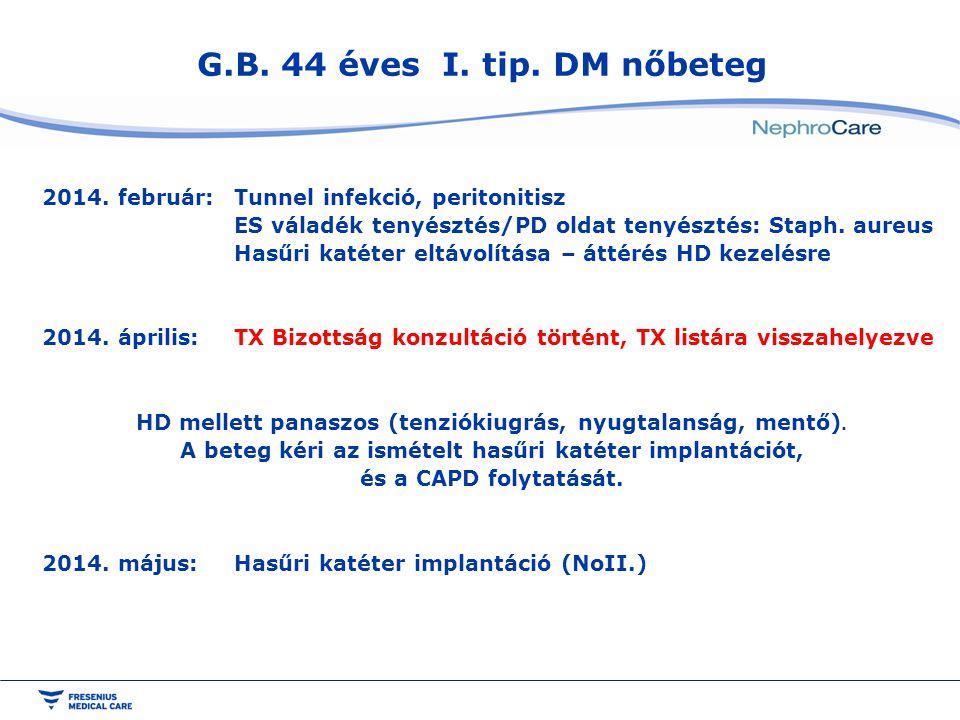 G.B. 44 éves I. tip. DM nőbeteg 2014. február: Tunnel infekció, peritonitisz. ES váladék tenyésztés/PD oldat tenyésztés: Staph. aureus.