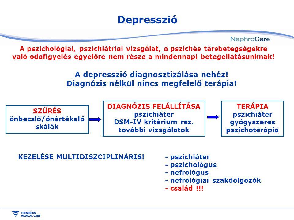 Depresszió A depresszió diagnosztizálása nehéz!