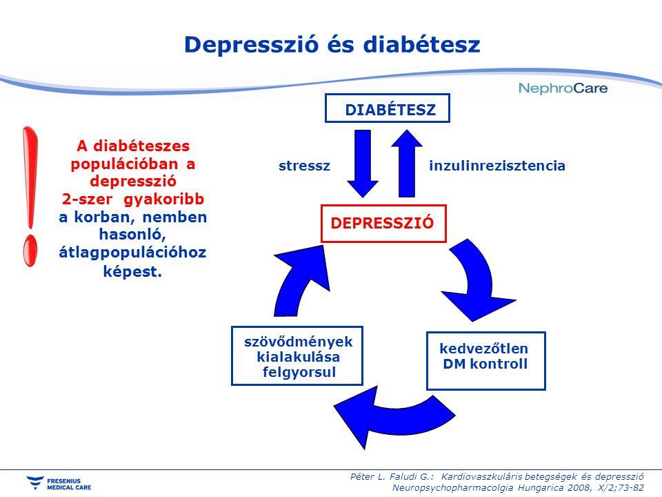Depresszió és diabétesz