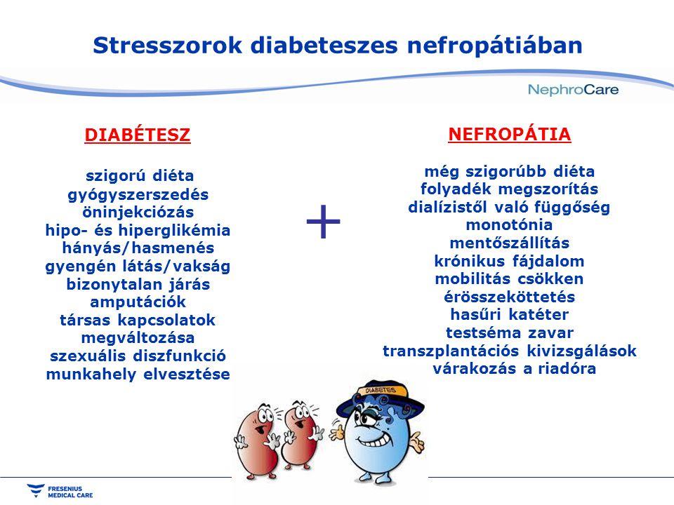 Stresszorok diabeteszes nefropátiában