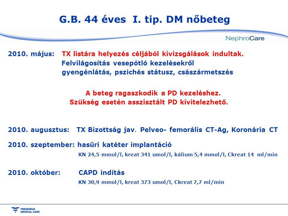 G.B. 44 éves I. tip. DM nőbeteg 2010. május: TX listára helyezés céljából kivizsgálások indultak.