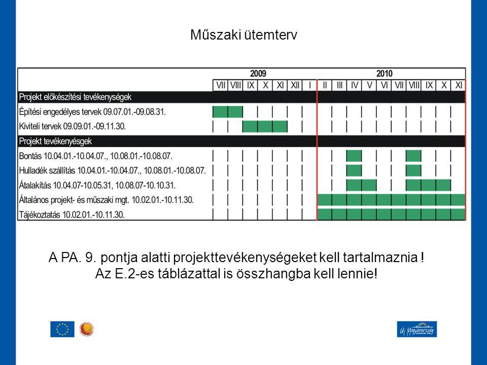 Műszaki ütemterv A PA. 9. pontja alatti projekttevékenységeket kell tartalmaznia .