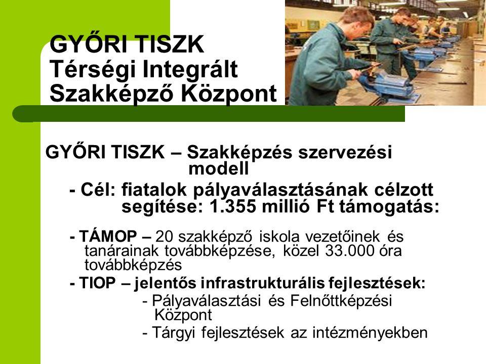 GYŐRI TISZK Térségi Integrált Szakképző Központ