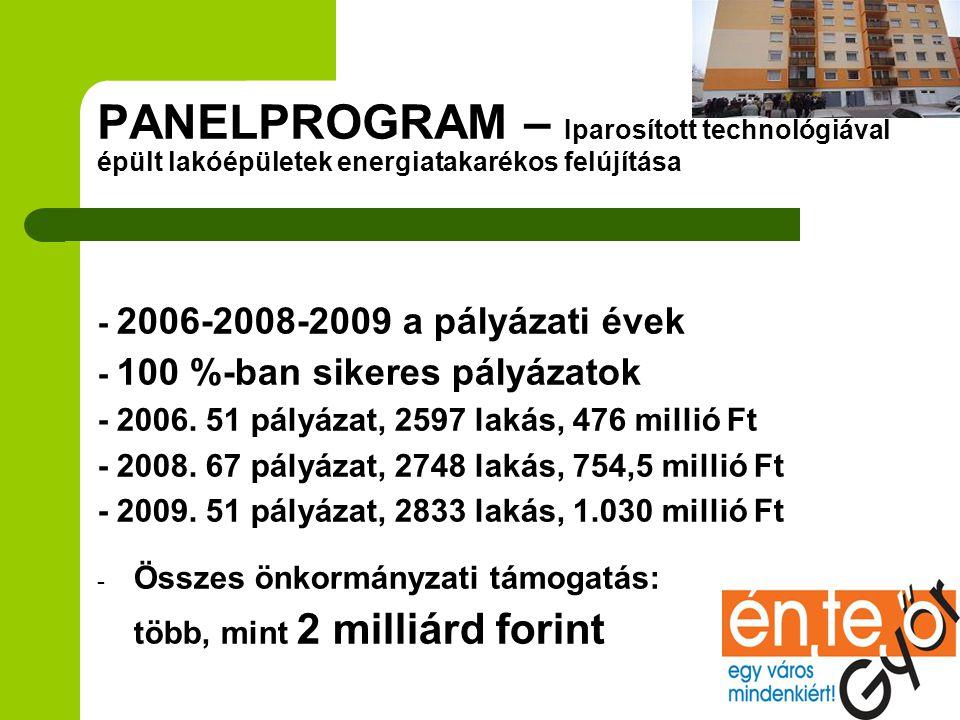 PANELPROGRAM – Iparosított technológiával épült lakóépületek energiatakarékos felújítása