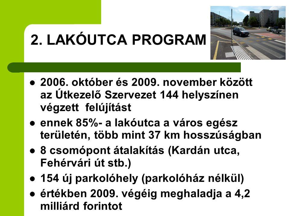 2. LAKÓUTCA PROGRAM 2006. október és 2009. november között az Útkezelő Szervezet 144 helyszínen végzett felújítást.