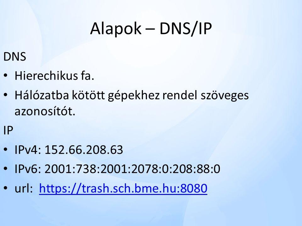 Alapok – DNS/IP DNS Hierechikus fa.