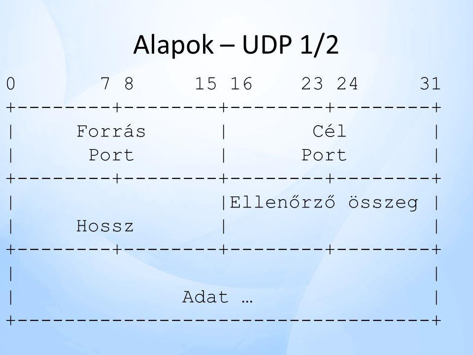 Alapok – UDP 1/2 0 7 8 15 16 23 24 31. +--------+--------+--------+--------+ | Forrás | Cél |
