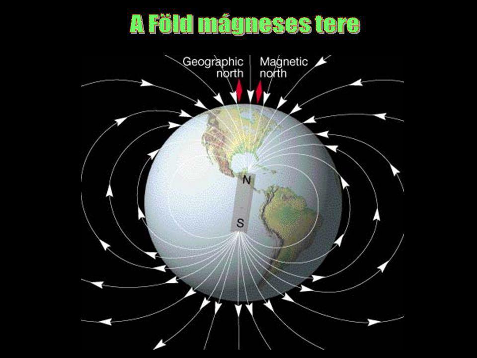 A Föld mágneses tere