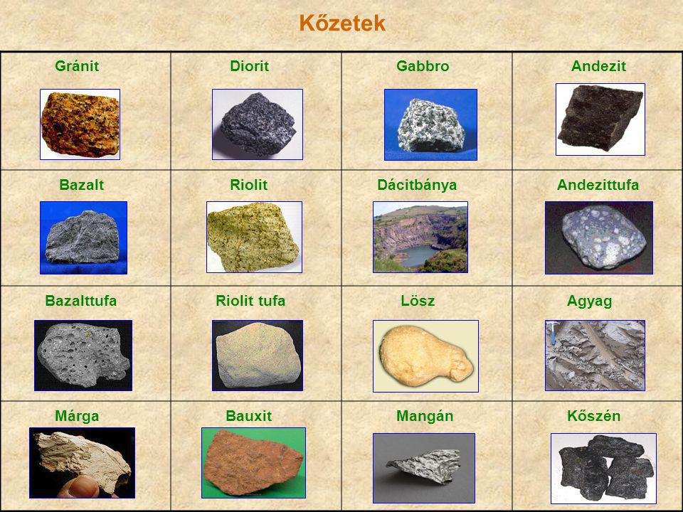 Kőzetek Gránit Diorit Gabbro Andezit Bazalt Riolit Dácitbánya