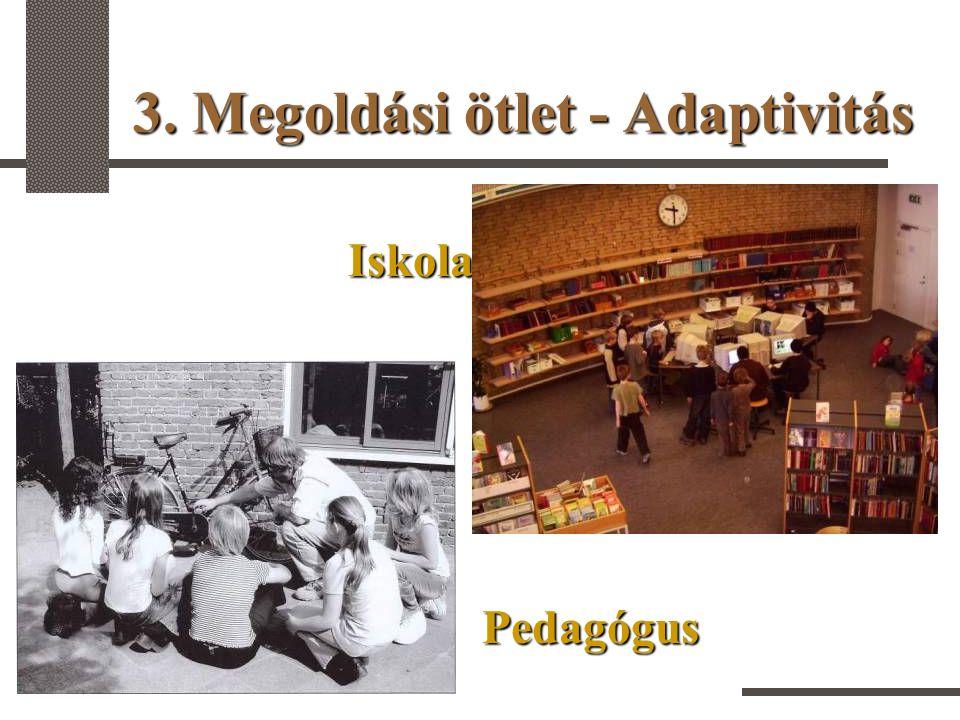 3. Megoldási ötlet - Adaptivitás