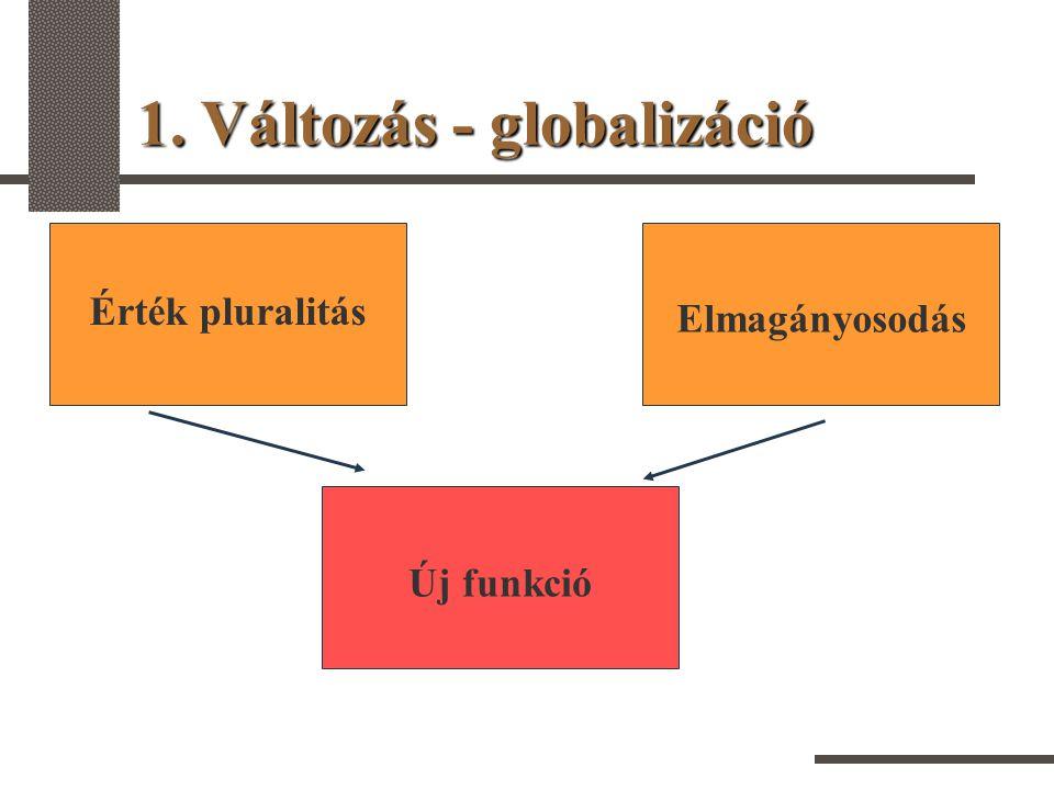 1. Változás - globalizáció
