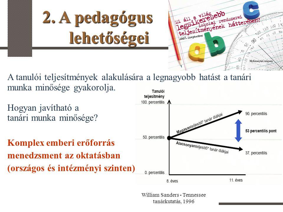 2. A pedagógus lehetőségei