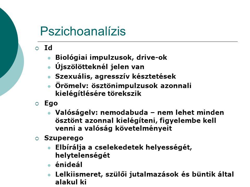 Pszichoanalízis Id Biológiai impulzusok, drive-ok