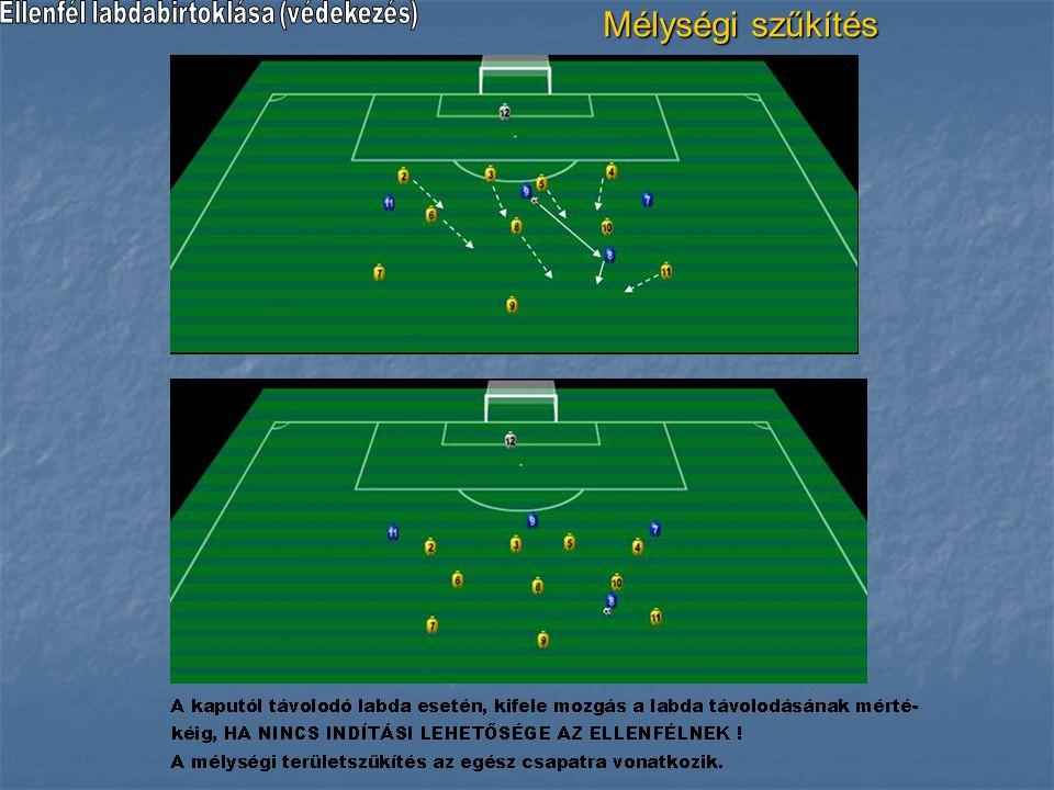 Ellenfél labdabirtoklása (védekezés)