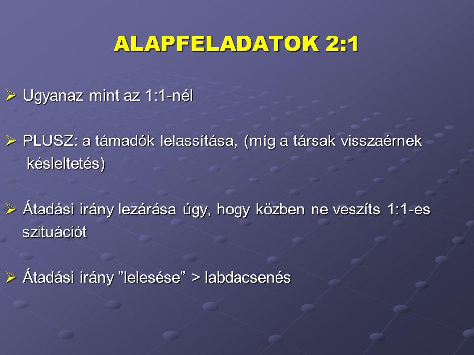 ALAPFELADATOK 2:1 Ugyanaz mint az 1:1-nél
