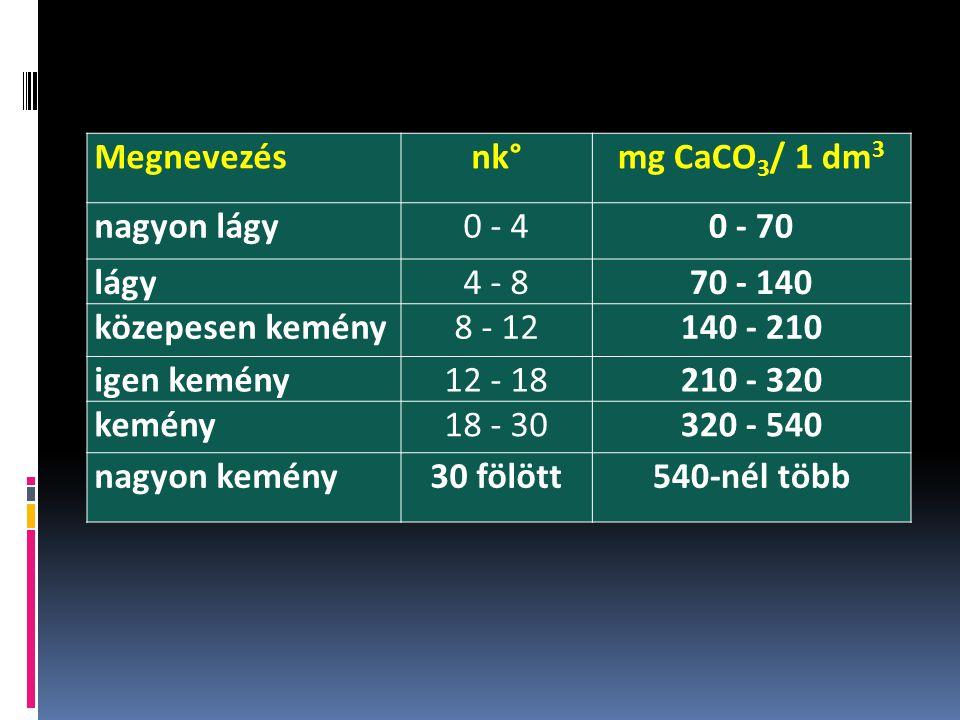 Megnevezés nk° mg CaCO3/ 1 dm3. nagyon lágy. 0 - 4. 0 - 70. lágy. 4 - 8. 70 - 140. közepesen kemény.