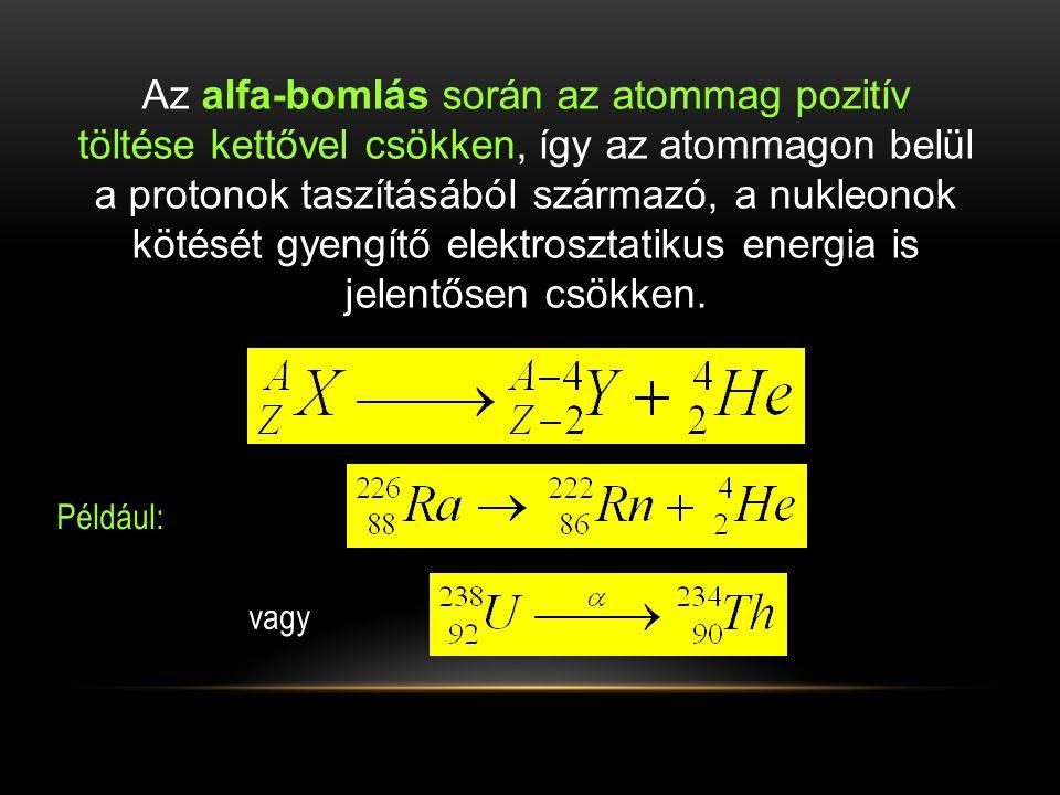 Az alfa-bomlás során az atommag pozitív töltése kettővel csökken, így az atommagon belül a protonok taszításából származó, a nukleonok kötését gyengítő elektrosztatikus energia is jelentősen csökken.