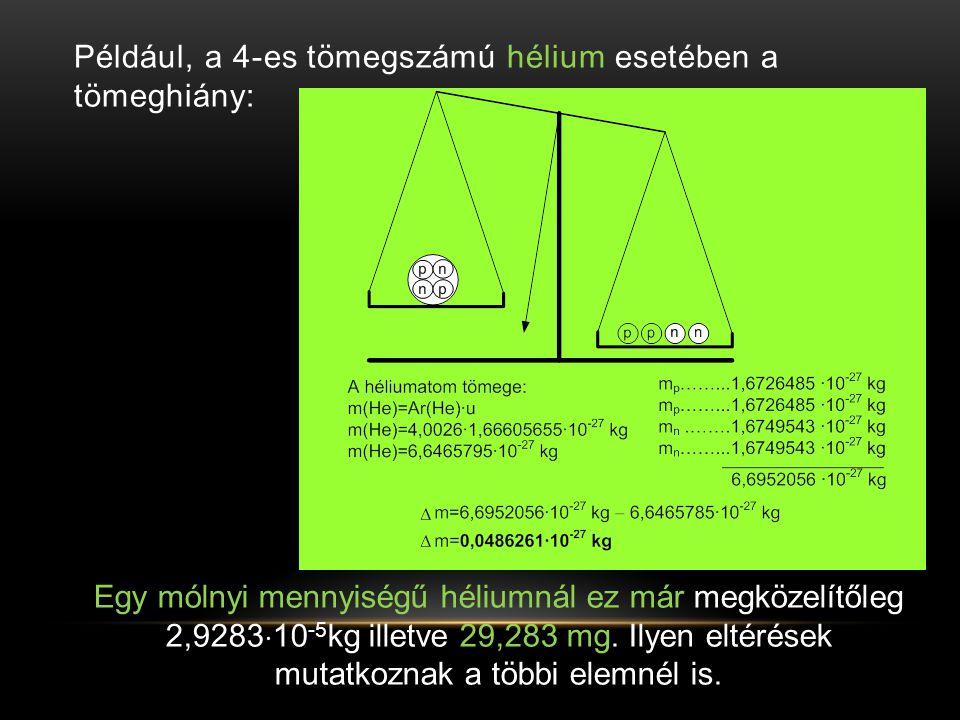 Például, a 4-es tömegszámú hélium esetében a tömeghiány: